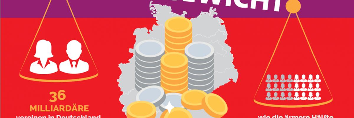 SPD Wetter fordert konkrete Aussagen für die Bundestagswahl