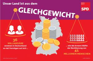 infografik_vermögen_dtl